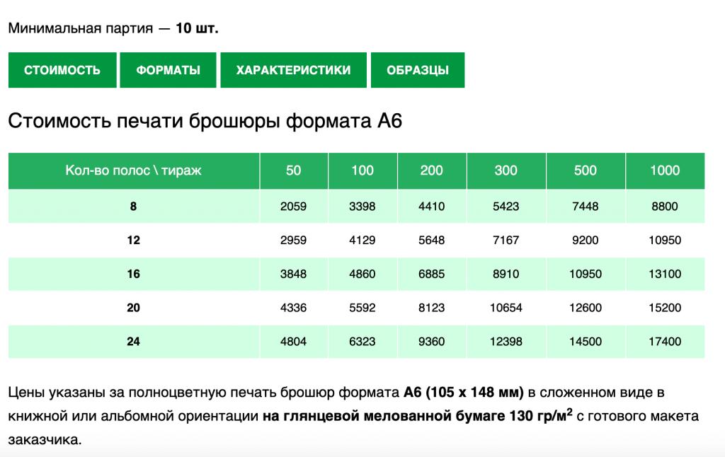 Цены типографии dex-print